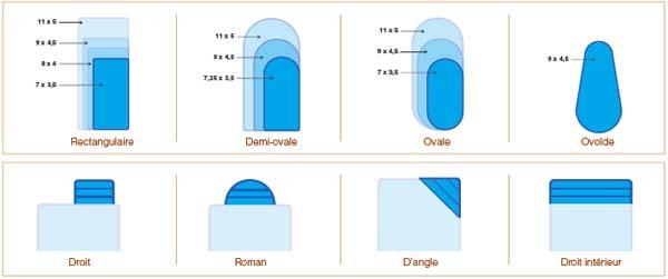 Piscines en panneaux de r sine ppp for Prix piscine resine enterree