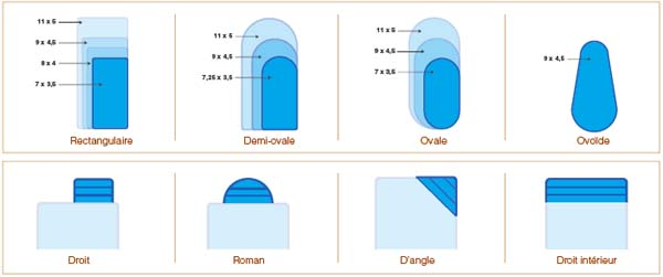 Piscines en panneaux de r sine ppp for Bac de piscine en resine